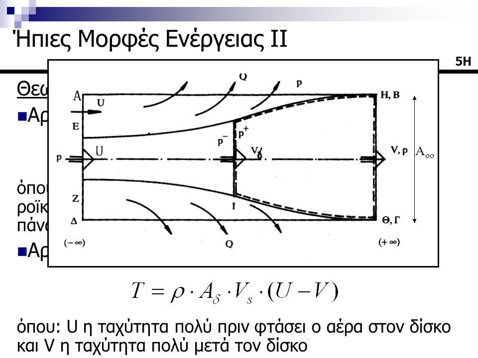 Θεωρία Δίσκου Ενέργειας  Αρχή διατήρησης της μάζας όπου: ρ η πυκνότητα του ρευστού, Α δ η διατομή του ροïκού σωλήνα στον δίσκο ακτίνας R και V s η ταχύτητα πάνω στον δρομέα  Αρχή διατήρησης ορμής (Τ: ωστική δύναμη) όπου: U η ταχύτητα πολύ πριν φτάσει ο αέρα στον δίσκο και V η ταχύτητα πολύ μετά τον δίσκο 5Η5Η Ήπιες Μορφές Ενέργειας ΙΙ Α οο