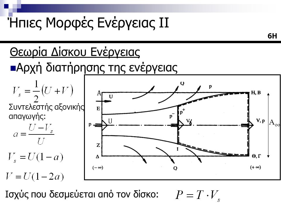Θεωρία Δίσκου Ενέργειας  Όριο του Betz Συντελεστής Ισχύος: Συντελεστής Αντίστασης: Μέγιστη τιμή του συντελεστή ισχύος: ονομάζεται όριο Betz και υπολογίζεται όταν dC p /dα=0 (εμφανίζεται ακρότατο)  α=1/3 (όπου η μέγιστη διαθέσιμη ισχύς του ανέμου) 7Η Ήπιες Μορφές Ενέργειας ΙΙ