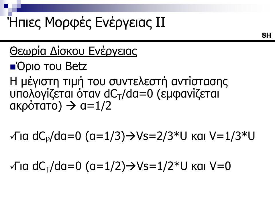Θεωρία Δίσκου Ενέργειας  Όριο του Betz Η μέγιστη τιμή του συντελεστή αντίστασης υπολογίζεται όταν dC Τ /dα=0 (εμφανίζεται ακρότατο)  α=1/2  Για dC P /dα=0 (α=1/3)  Vs=2/3*U και V=1/3*U  Για dC T /dα=0 (α=1/2)  Vs=1/2*U και V=0 8Η Ήπιες Μορφές Ενέργειας ΙΙ