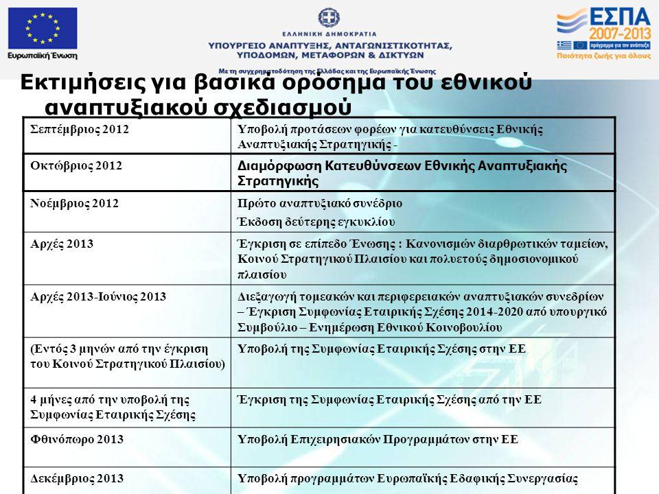 Εκτιμήσεις για βασικά ορόσημα του εθνικού αναπτυξιακού σχεδιασμού Σεπτέμβριος 2012Υποβολή προτάσεων φορέων για κατευθύνσεις Εθνικής Αναπτυξιακής Στρατηγικής - Νοέμβριος 2012Πρώτο αναπτυξιακό συνέδριο Έκδοση δεύτερης εγκυκλίου Αρχές 2013Έγκριση σε επίπεδο Ένωσης : Κανονισμών διαρθρωτικών ταμείων, Κοινού Στρατηγικού Πλαισίου και πολυετούς δημοσιονομικού πλαισίου Αρχές 2013-Ιούνιος 2013Διεξαγωγή τομεακών και περιφερειακών αναπτυξιακών συνεδρίων – Έγκριση Συμφωνίας Εταιρικής Σχέσης 2014-2020 από υπουργικό Συμβούλιο – Ενημέρωση Εθνικού Κοινοβουλίου (Εντός 3 μηνών από την έγκριση του Κοινού Στρατηγικού Πλαισίου) Υποβολή της Συμφωνίας Εταιρικής Σχέσης στην ΕΕ 4 μήνες από την υποβολή της Συμφωνίας Εταιρικής Σχέσης Έγκριση της Συμφωνίας Εταιρικής Σχέσης από την ΕΕ Φθινόπωρο 2013Υποβολή Επιχειρησιακών Προγραμμάτων στην ΕΕ Δεκέμβριος 2013Υποβολή προγραμμάτων Ευρωπαϊκής Εδαφικής Συνεργασίας Οκτώβριος 2012 Διαμόρφωση Κατευθύνσεων Εθνικής Αναπτυξιακής Στρατηγικής