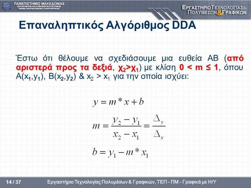 Εργαστήριο Τεχνολογίας Πολυμέσων & Γραφικών, ΤΕΠ - ΠΜ - Γραφικά με Η/Υ 14 / 37 Επαναληπτικός Αλγόριθμος DDA από αριστερά προς τα δεξιάχ 2 >χ 1 0 χ 1 ) με κλίση 0 x 1 για την οποία ισχύει: