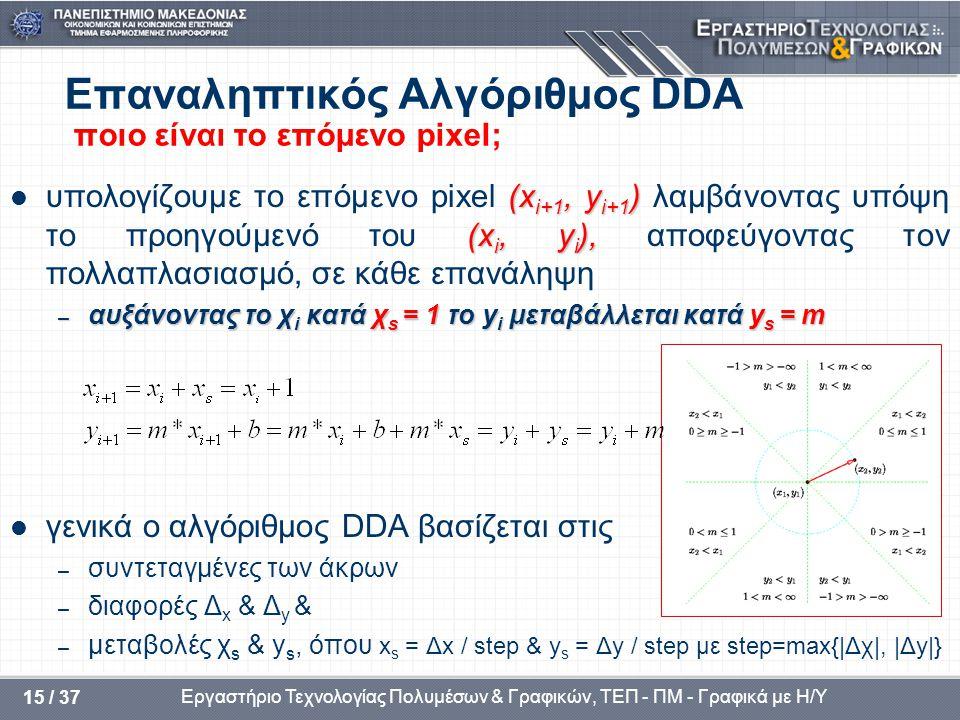 Εργαστήριο Τεχνολογίας Πολυμέσων & Γραφικών, ΤΕΠ - ΠΜ - Γραφικά με Η/Υ 15 / 37 Επαναληπτικός Αλγόριθμος DDA ποιο είναι το επόμενο pixel; (x i+1, y i+1 ) (x i, y i ),  υπολογίζουμε το επόμενο pixel (x i+1, y i+1 ) λαμβάνοντας υπόψη το προηγούμενό του (x i, y i ), αποφεύγοντας τον πολλαπλασιασμό, σε κάθε επανάληψη – αυξάνοντας το χ i κατά χ s = 1 το y i μεταβάλλεται κατά y s = m  γενικά ο αλγόριθμος DDA βασίζεται στις – συντεταγμένες των άκρων – διαφορές Δ x & Δ y & – μεταβολές χ s & y s, όπου x s = Δx / step & y s = Δy / step με step=max{|Δχ|, |Δy|}