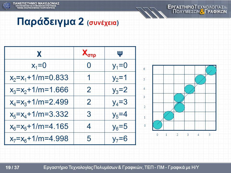 Εργαστήριο Τεχνολογίας Πολυμέσων & Γραφικών, ΤΕΠ - ΠΜ - Γραφικά με Η/Υ 19 / 37 Παράδειγμα 2 (συνέχεια) 5 4 3 2 1 0 6 0 1 2 3 4 5 χ Χ στρ ψ x1=0x1=00y 1 =0 x 2 =x 1 +1/m=0.8331y 2 =1 x 3 =x 2 +1/m=1.6662y 3 =2 x 4 =x 3 +1/m=2.4992y 4 =3 x 5 =x 4 +1/m=3.3323y 5 =4 x 6 =x 5 +1/m=4.1654y 6 =5 x 7 =x 6 +1/m=4.9985y 7 =6