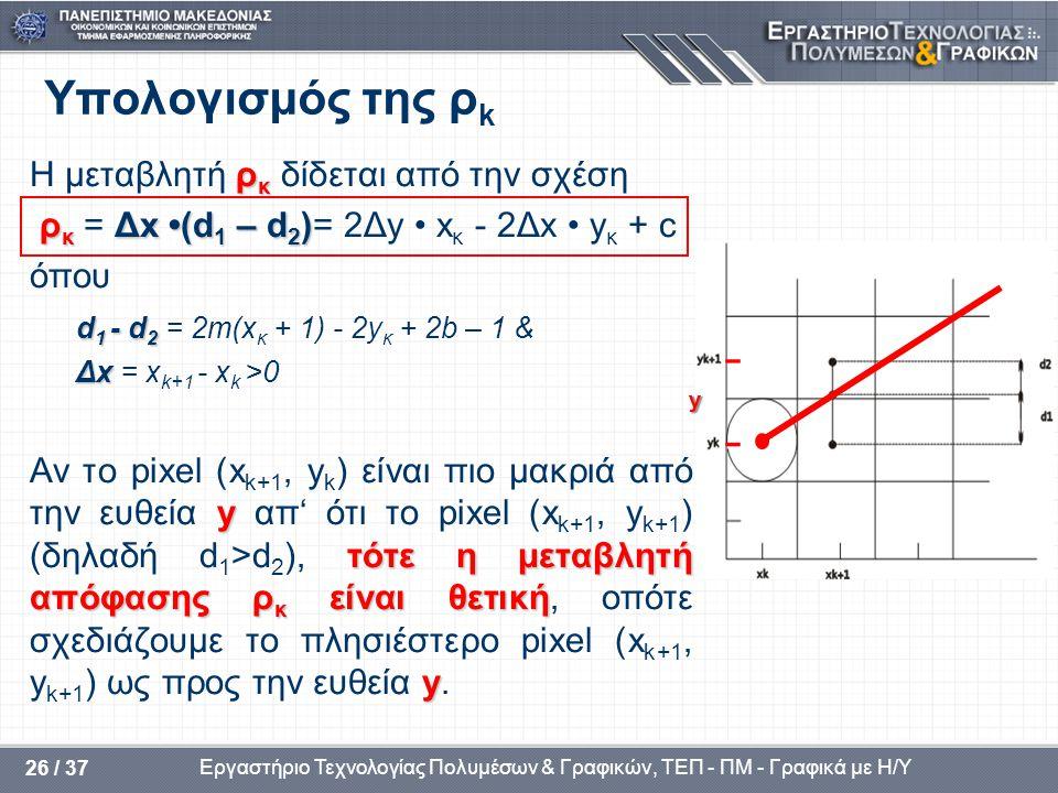 ρ κ Η μεταβλητή ρ κ δίδεται από την σχέση ρ κ Δx •(d 1 – d 2 ) ρ κ = Δx •(d 1 – d 2 )= 2Δy • x κ - 2Δx • y κ + c όπου d 1 - d 2 d 1 - d 2 = 2m(x κ + 1) - 2y κ + 2b – 1 & Δx Δx = x k+1 - x k >0 y τότε η μεταβλητή απόφασης ρ κ είναι θετική y Αν το pixel (x k+1, y k ) είναι πιο μακριά από την ευθεία y απ' ότι το pixel (x k+1, y k+1 ) (δηλαδή d 1 >d 2 ), τότε η μεταβλητή απόφασης ρ κ είναι θετική, οπότε σχεδιάζουμε το πλησιέστερο pixel (x k+1, y k+1 ) ως προς την ευθεία y.