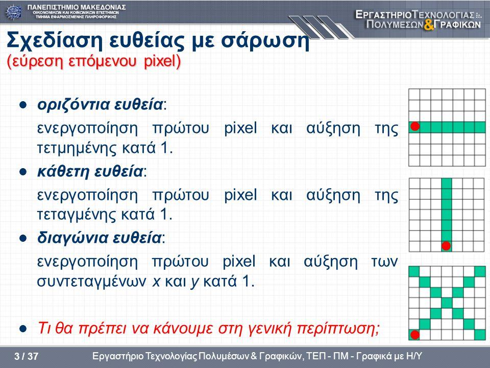 Εργαστήριο Τεχνολογίας Πολυμέσων & Γραφικών, ΤΕΠ - ΠΜ - Γραφικά με Η/Υ 3 / 37 (εύρεση επόμενου pixel) Σχεδίαση ευθείας με σάρωση (εύρεση επόμενου pixel)  οριζόντια ευθεία: ενεργοποίηση πρώτου pixel και αύξηση της τετμημένης κατά 1.