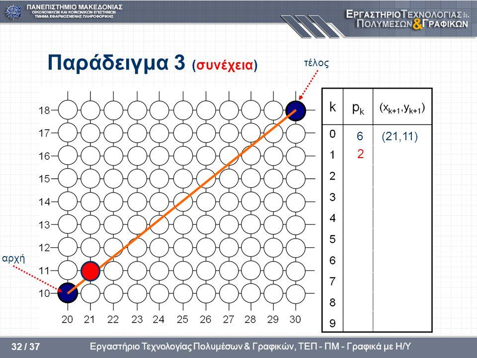 Εργαστήριο Τεχνολογίας Πολυμέσων & Γραφικών, ΤΕΠ - ΠΜ - Γραφικά με Η/Υ 32 / 37 Παράδειγμα 3 (συνέχεια) αρχή τέλος 6(21,11) 2