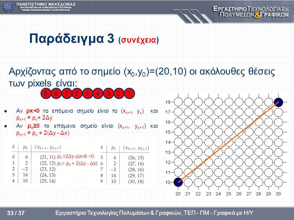 Εργαστήριο Τεχνολογίας Πολυμέσων & Γραφικών, ΤΕΠ - ΠΜ - Γραφικά με Η/Υ 33 / 37 Παράδειγμα 3 (συνέχεια) Αρχίζοντας από το σημείο (x 0,y 0 )=(20,10) οι ακόλουθες θέσεις των pixels είναι: 123456789  Αν ρκ<0 το επόμενο σημείο είναι το (x κ+1, y κ ) και ρ κ+1 = ρ κ + 2Δy  Αν ρ κ ≥0 το επόμενο σημείο είναι (x κ+1, y κ+1 ) και ρ κ+1 = ρ κ + 2(Δy - Δx) ρ 0 =2Δy-Δx=6 >0 ρ 1 > ρ 0 + 2(Δy - Δx)
