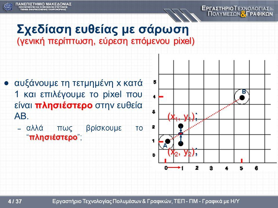 Εργαστήριο Τεχνολογίας Πολυμέσων & Γραφικών, ΤΕΠ - ΠΜ - Γραφικά με Η/Υ 4 / 37 (γενική περίπτωση, εύρεση επόμενου pixel) Σχεδίαση ευθείας με σάρωση (γε