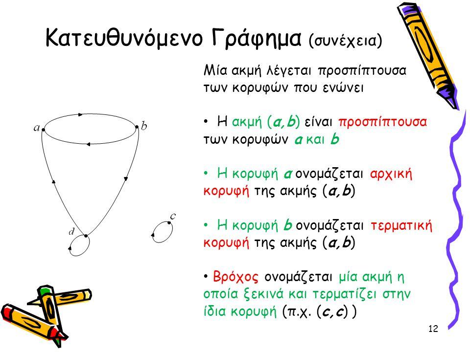 Κατευθυνόμενο Γράφημα (συνέχεια) 12 Μία ακμή λέγεται προσπίπτουσα των κορυφών που ενώνει • Η ακμή (α,b) είναι προσπίπτουσα των κορυφών a και b • Η κορυφή α ονομάζεται αρχική κορυφή της ακμής (α,b) • Η κορυφή b ονομάζεται τερματική κορυφή της ακμής (α,b) • Βρόχος ονομάζεται μία ακμή η οποία ξεκινά και τερματίζει στην ίδια κορυφή (π.χ.