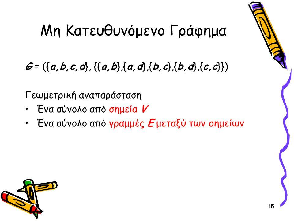Μη Κατευθυνόμενο Γράφημα G = ({a,b,c,d}, {{a,b},{a,d},{b,c},{b,d},{c,c}}) Γεωμετρική αναπαράσταση •Ένα σύνολο από σημεία V •Ένα σύνολο από γραμμές Ε μ