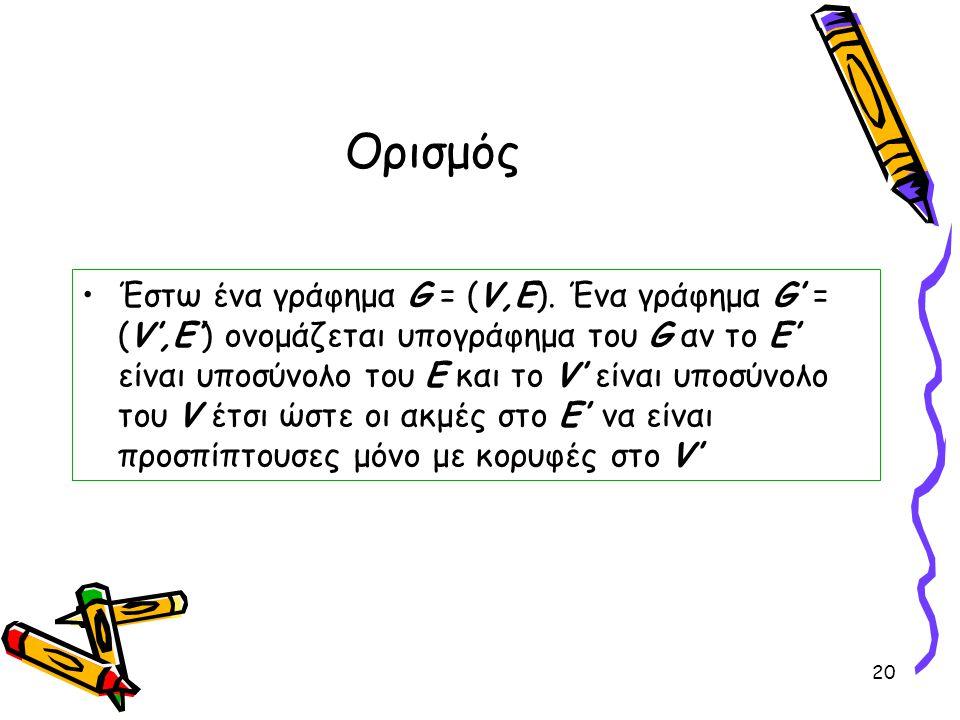 20 Ορισμός •Έστω ένα γράφημα G = (V,E). Ένα γράφημα G' = (V',E') ονομάζεται υπογράφημα του G αν το E' είναι υποσύνολο του Ε και το V' είναι υποσύνολο