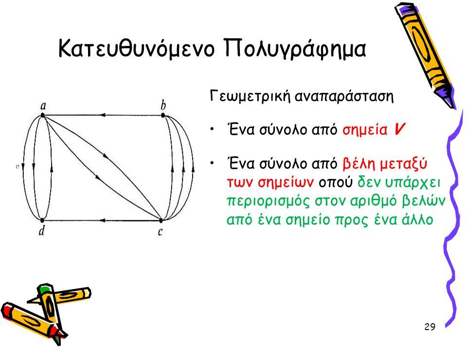 Κατευθυνόμενο Πολυγράφημα Γεωμετρική αναπαράσταση •Ένα σύνολο από σημεία V •Ένα σύνολο από βέλη μεταξύ των σημείων οπού δεν υπάρχει περιορισμός στον αριθμό βελών από ένα σημείο προς ένα άλλο 29