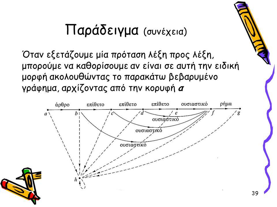 Παράδειγμα (συνέχεια) Όταν εξετάζουμε μία πρόταση λέξη προς λέξη, μπορούμε να καθορίσουμε αν είναι σε αυτή την ειδική μορφή ακολουθώντας το παρακάτω βεβαρυμένο γράφημα, αρχίζοντας από την κορυφή α 39