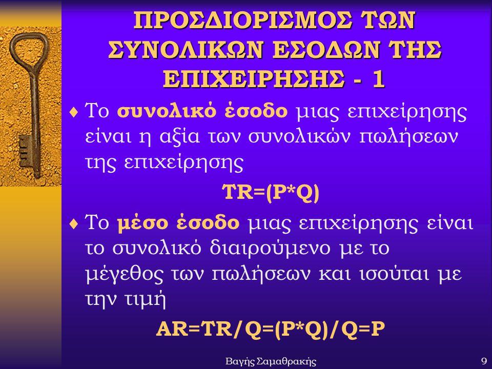 Βαγής Σαμαθρακής10 ΠΡΟΣΔΙΟΡΙΣΜΟΣ ΤΩΝ ΣΥΝΟΛΙΚΩΝ ΕΣΟΔΩΝ ΤΗΣ ΕΠΙΧΕΙΡΗΣΗΣ - 2 Το οριακό έσοδο μιας επιχείρησης είναι η μεταβολή στο συνολικό έσοδο από την αύξηση των πωλήσεων κατά μια μονάδα MR=ΔTR/ΔQ=Δ(P*Q)/ΔQ Kαθώς οι ανταγωνιστικές επιχειρήσεις δέχονται την τιμή ως δεδομένη, δηλαδή δεν μεταβάλλεται καθώς η επιχείρηση μεταβάλλει την παραγωγή της, τότε: MR=P
