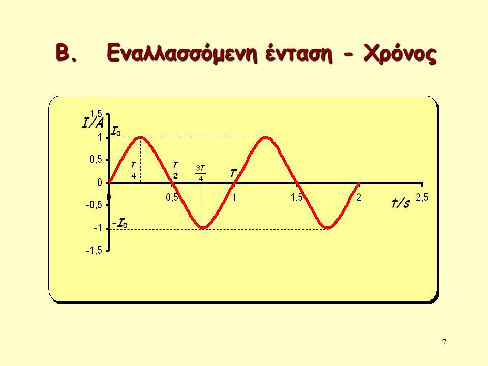 8 Παρατηρήσεις Σε ένα κύκλωμα που έχει μόνο ωμικό αντιστάτη η τάση και η ένταση είναι σε φάση.