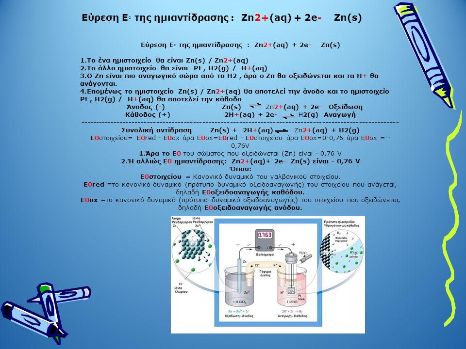 Εύρεση Ε◦ της ημιαντίδρασης : Zn2+(aq) + 2e- Zn(s) 1.Το ένα ημιστοιχείο θα είναι Zn(s) / Zn2+(aq) 2.Το άλλο ημιστοιχείο θα είναι Pt, H2(g) / H+(aq) 3.O Ζn είναι πιο αναγωγικό σώμα από το Η2, άρα ο Zn θα οξειδώνεται και τα Η+ θα ανάγονται.