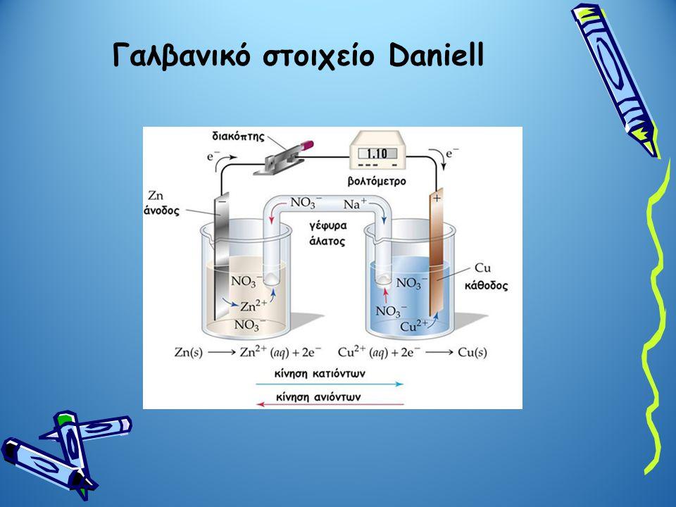 1) Το σύστημα έλασμα μετάλλου Μ(s) / και διάλυμα ιόντων του (ΜΧ+(aq)), που συμβολίζεται Μ(s) / ΜΧ+(aq), ονομάζεται ηλεκτρόδιο ή ημιστοιχείο.