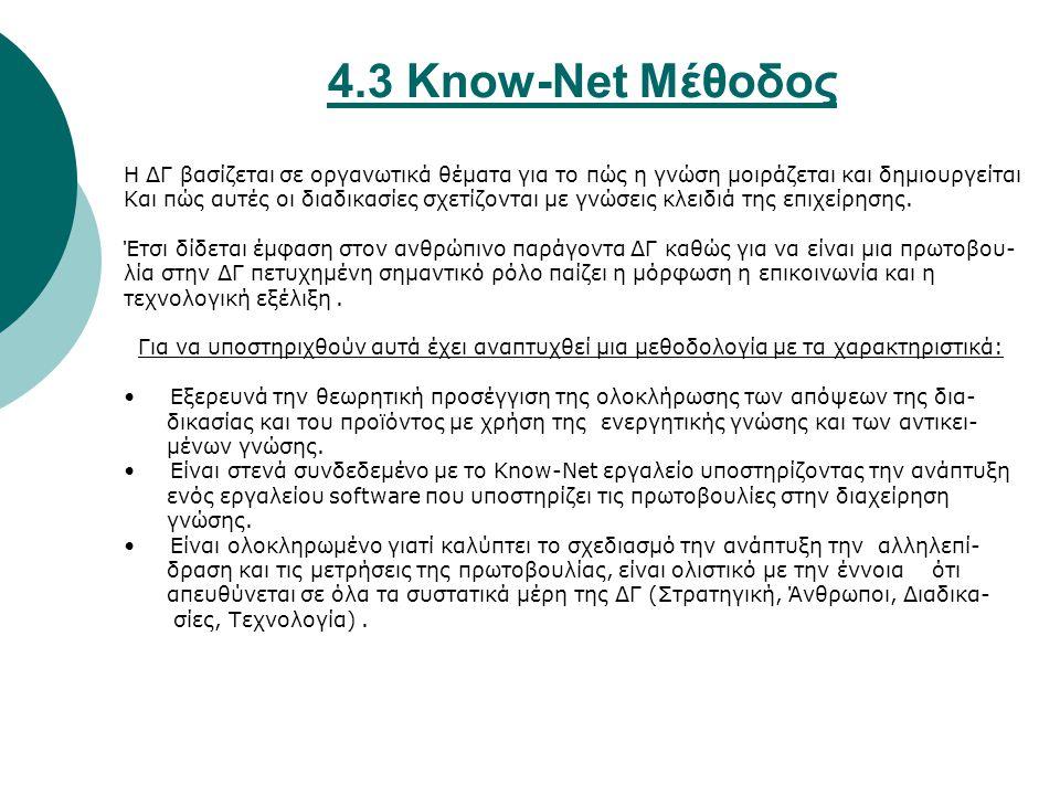 4.3 Know-Net Μέθοδος Η ΔΓ βασίζεται σε οργανωτικά θέματα για το πώς η γνώση μοιράζεται και δημιουργείται Και πώς αυτές οι διαδικασίες σχετίζονται με γνώσεις κλειδιά της επιχείρησης.