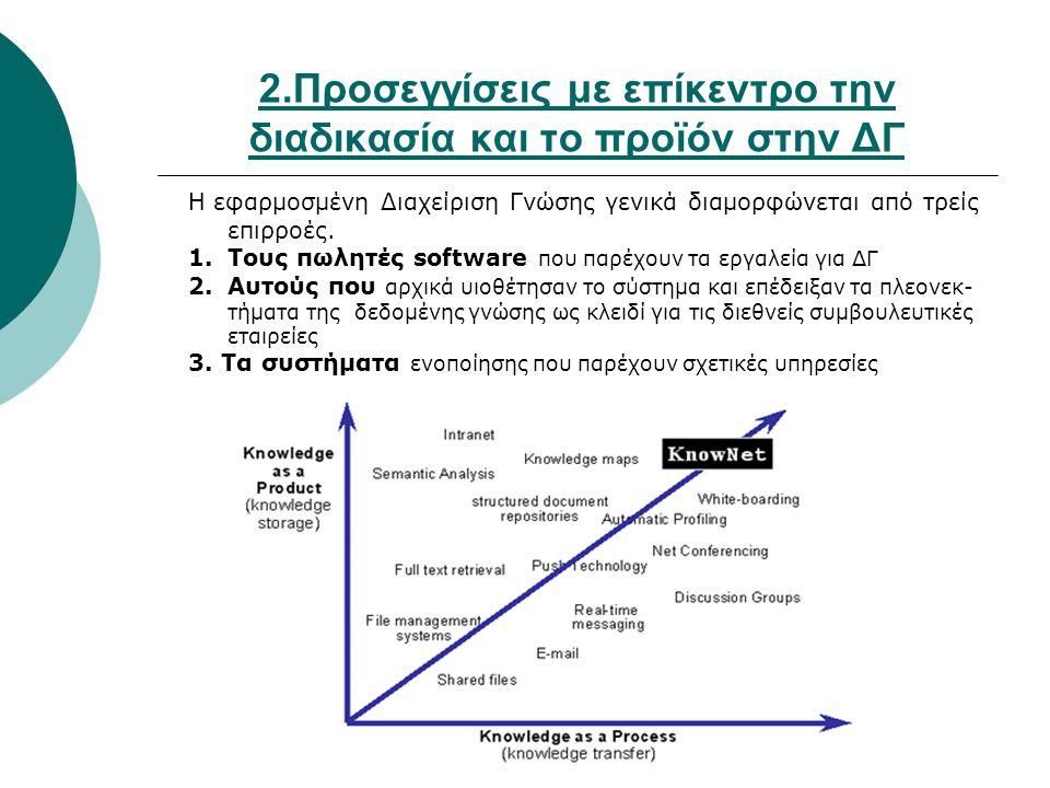 2.Προσεγγίσεις με επίκεντρο την διαδικασία και το προϊόν στην ΔΓ Η εφαρμοσμένη Διαχείριση Γνώσης γενικά διαμορφώνεται από τρείς επιρροές.