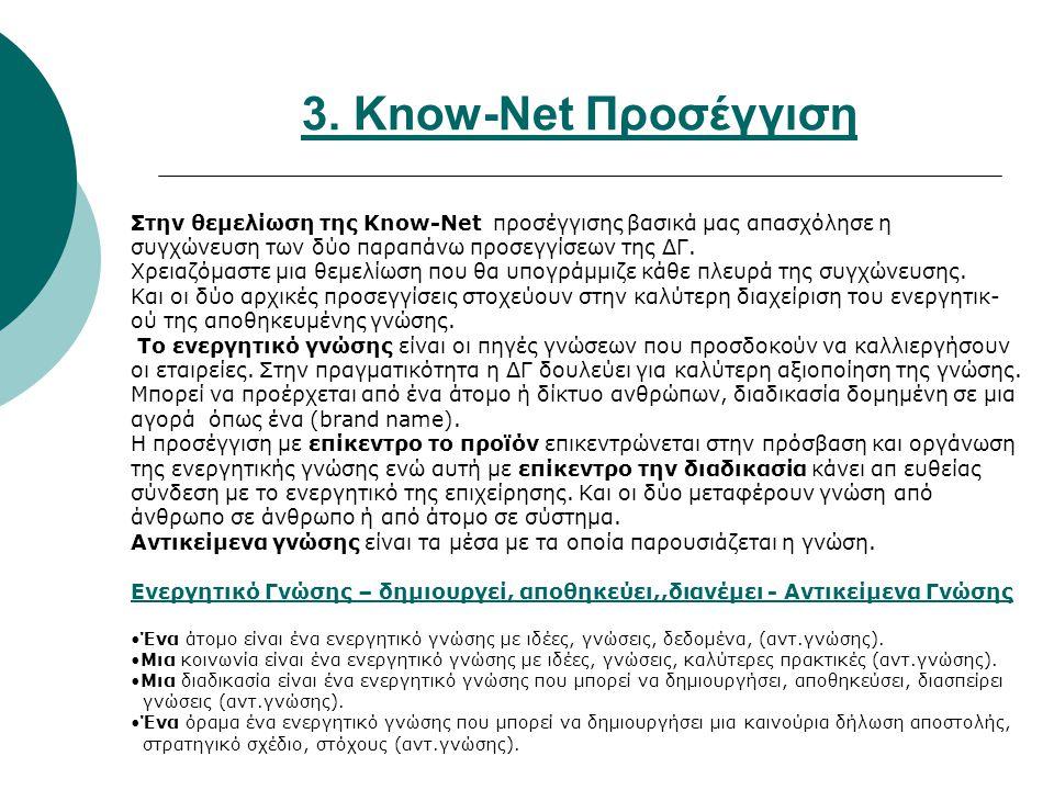 …Know-Net … Ένα αντικείμενο γνώσης αναπαριστά την πληροφορία που πρέπει να παραχθεί και μετατρέπεται σε γνώση.
