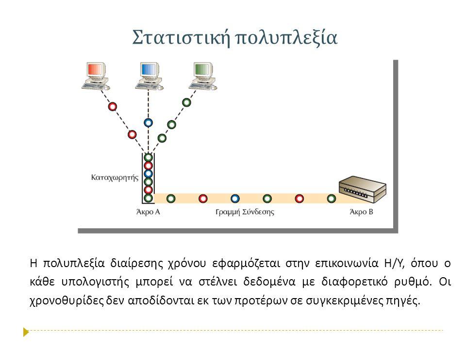 Στατιστική πολυπλεξία Η πολυπλεξία διαίρεσης χρόνου εφαρμόζεται στην επικοινωνία Η/Υ, όπου ο κάθε υπολογιστής μπορεί να στέλνει δεδομένα με διαφορετικ