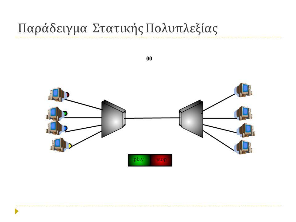 Παράδειγμα Στατικής Πολυπλεξίας