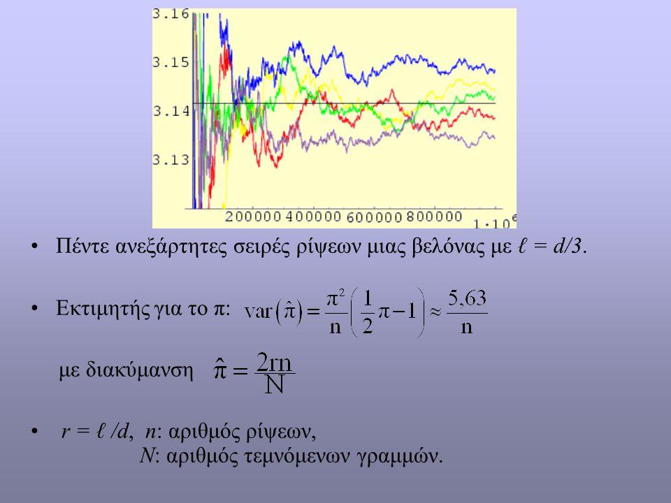 •Πέντε ανεξάρτητες σειρές ρίψεων μιας βελόνας με ℓ = d/3. •Εκτιμητής για το π: με διακύμανση • r = ℓ /d, n: αριθμός ρίψεων, Ν: αριθμός τεμνόμενων γραμ