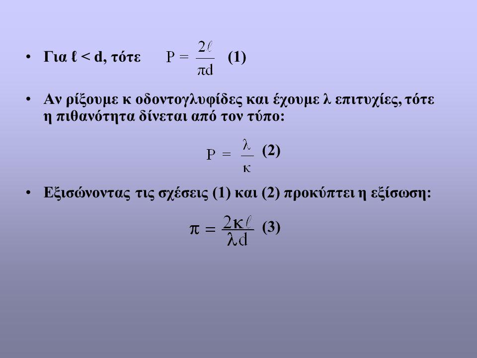 •Γ•Για ℓ < d, τότε (1) •Α•Αν ρίξουμε κ οδοντογλυφίδες και έχουμε λ επιτυχίες, τότε η πιθανότητα δίνεται από τον τύπο: (2) •Ε•Εξισώνοντας τις σχέσεις (1) και (2) προκύπτει η εξίσωση: (3)