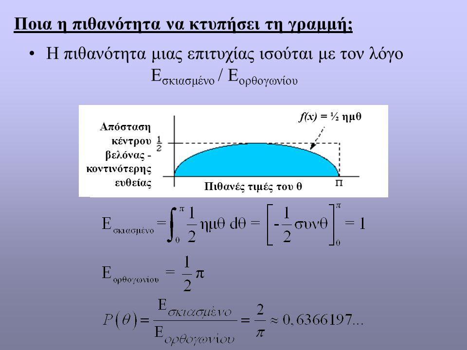 Ποια η πιθανότητα να κτυπήσει τη γραμμή; •Η•Η πιθανότητα μιας επιτυχίας ισούται με τον λόγο Ε σκιασμένο / Ε ορθογωνίου Απόσταση κέντρου βελόνας - κοντινότερης ευθείας f(x) = ½ ημθ Πιθανές τιμές του θ