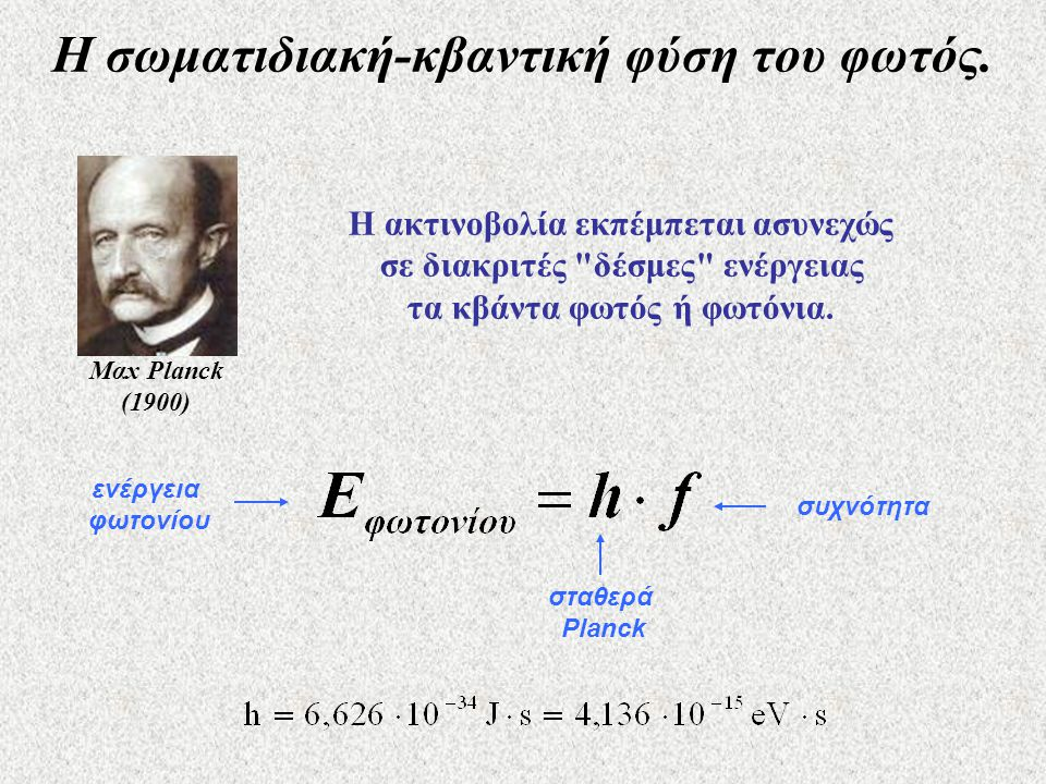 Η σωματιδιακή-κβαντική φύση του φωτός.