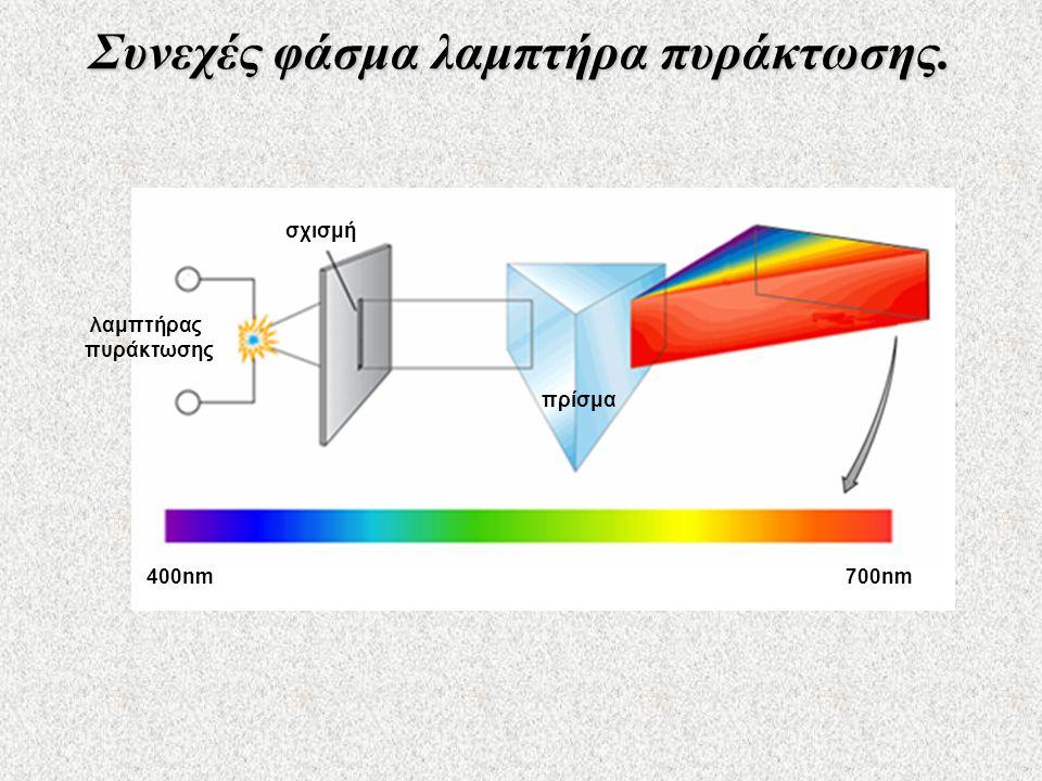Συνεχές φάσμα λαμπτήρα πυράκτωσης. λαμπτήρας πυράκτωσης σχισμή πρίσμα 700nm400nm