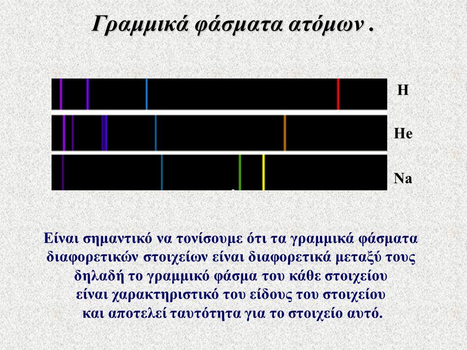 Γραμμικά φάσματα ατόμων.