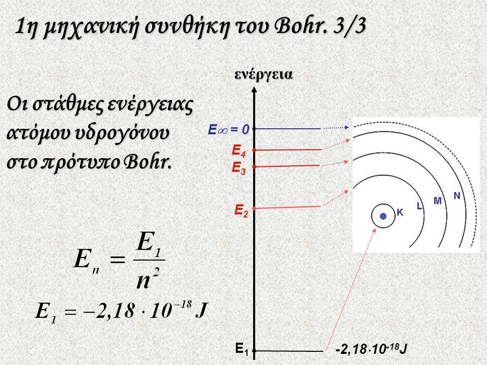 E  = 0 Οι στάθμες ενέργειας ατόμου υδρογόνου στο πρότυπο Βohr.
