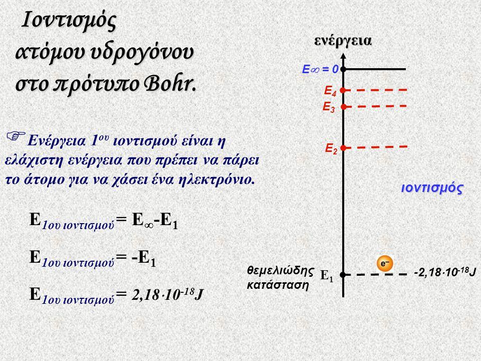 ιοντισμός E  = 0 E4E4 E2E2 E3E3 E1E1ενέργεια Ιοντισμός ατόμου υδρογόνου στο πρότυπο Βohr.