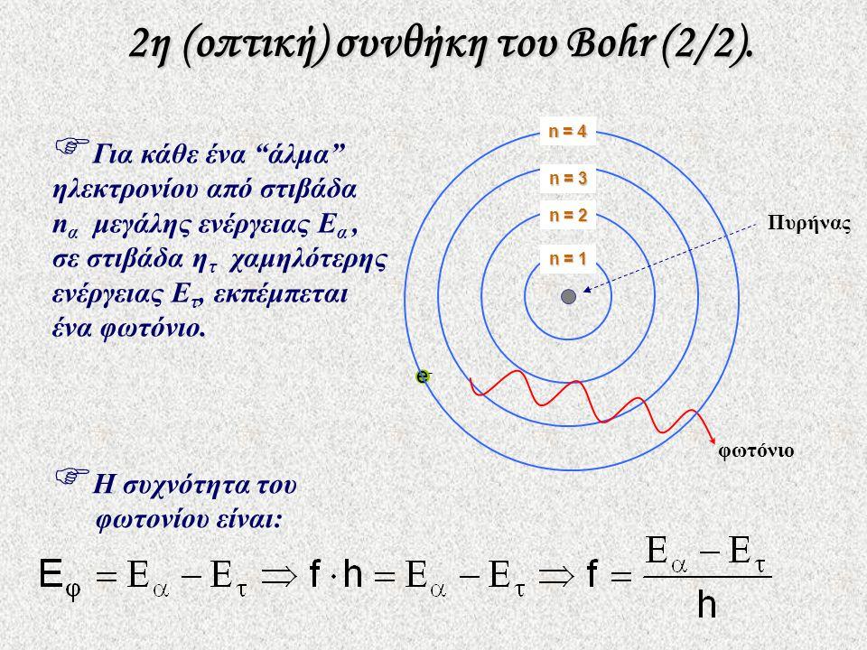 n = 1 n = 2 n = 3 e-e- 2η (οπτική) συνθήκη του Bohr (2/2).