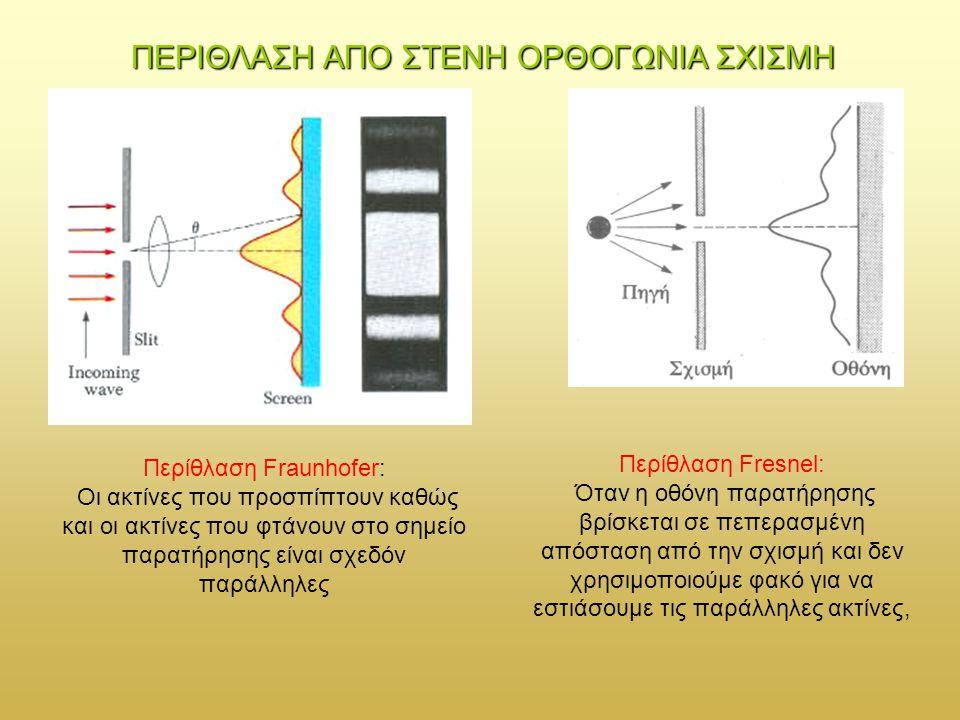 Περίθλαση Fraunhofer Κατανομή της έντασης της εικόνας περίθλασης που δημιουργείται από στενή ορθογώνια σχισμή.
