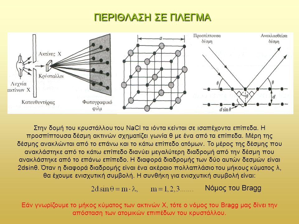 ΟΛΟΓΡΑΦΙΑ Είναι η τρισδιάστατη αναπαραγωγή της εικόνας ενός αντικειμένου στο χώρο, κάθε φορά που φωτίζεται καταλλήλως η ειδική ολογραφική πλάκα ή το φιλμ, πάνω στο οποίο έχει αποτυπωθεί το ολόγραμμα.