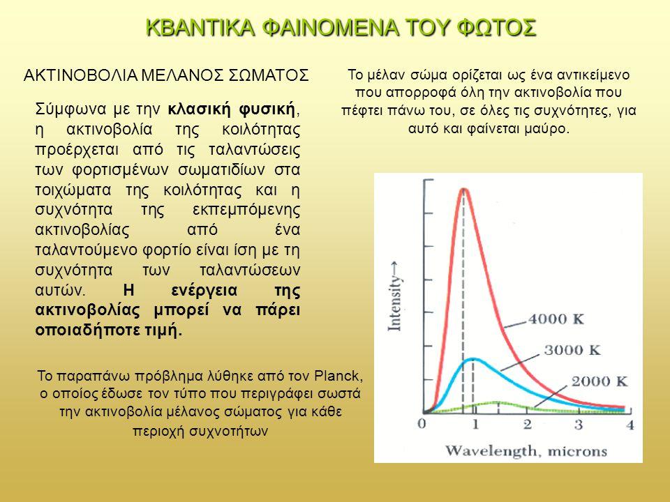 Οι υποθέσεις - κλειδιά του Planck 1.