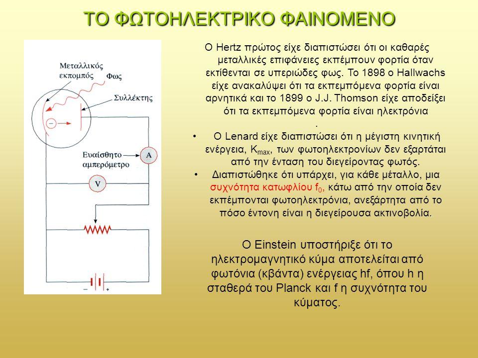 Ένα κβάντο φωτός δίνει όλη την ενέργεια του, hf, σε ένα μόνο ηλεκτρόνιο του μετάλλου.