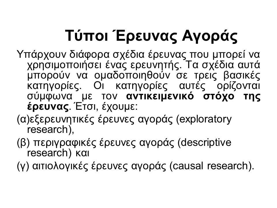 Τύποι Έρευνας Αγοράς Υπάρχουν διάφορα σχέδια έρευνας που μπορεί να χρησιμοποιήσει ένας ερευνητής. Τα σχέδια αυτά μπορούν να ομαδοποιηθούν σε τρεις βασ
