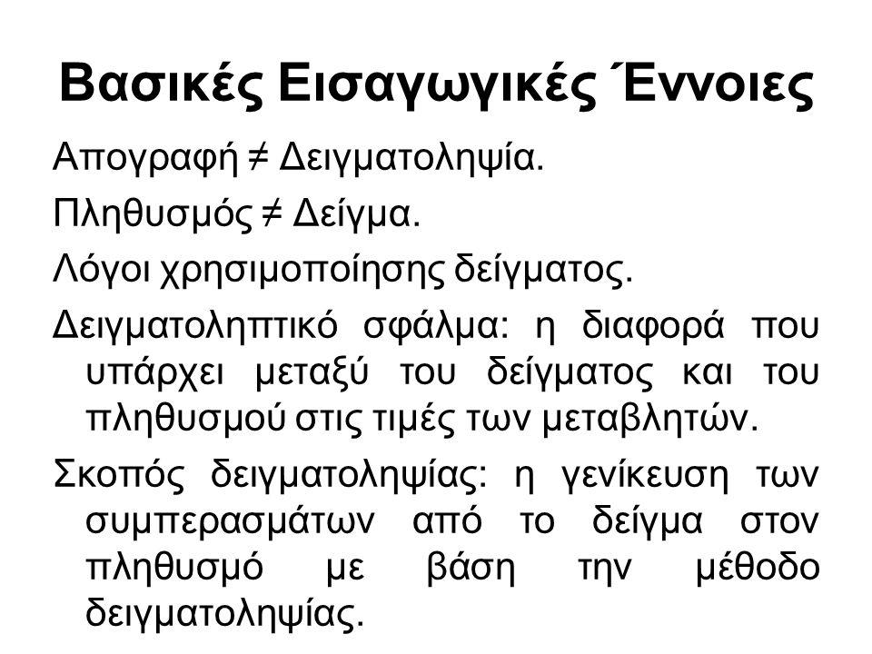 Στάδια Δειγματοληψίας 1.