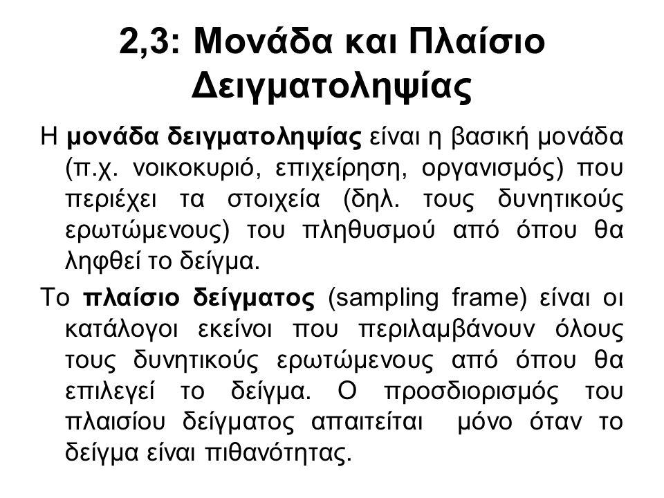 2,3: Μονάδα και Πλαίσιο Δειγματοληψίας Η μονάδα δειγματοληψίας είναι η βασική μονάδα (π.χ. νοικοκυριό, επιχείρηση, οργανισμός) που περιέχει τα στοιχεί