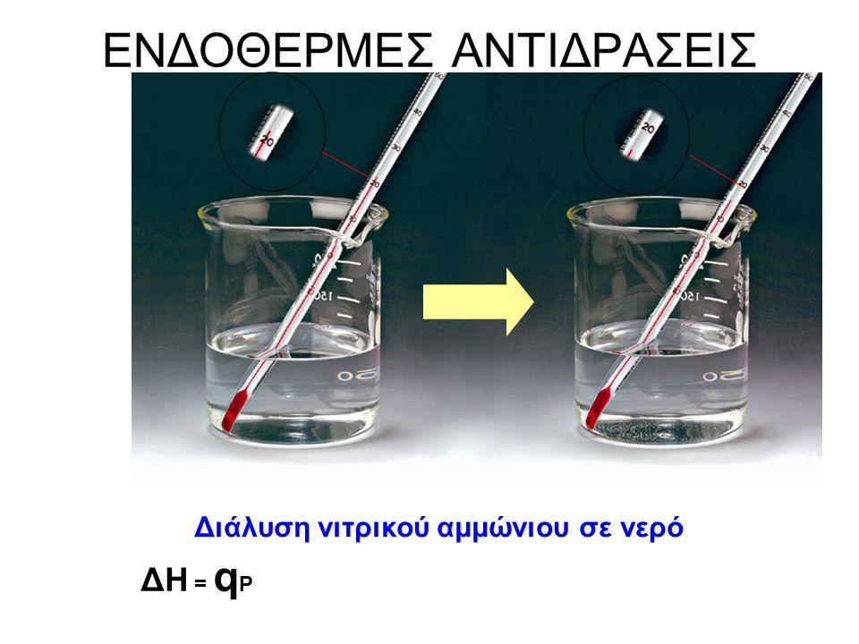 ΕΝΔΟΘΕΡΜΕΣ ΑΝΤΙΔΡΑΣΕΙΣ ΔΗ = q P Διάλυση νιτρικού αμμώνιου σε νερό