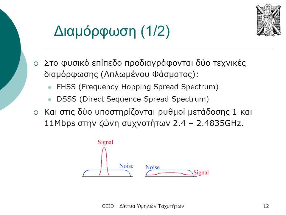 CEID - Δίκτυα Υψηλών Ταχυτήτων12 Διαμόρφωση (1/2)  Στο φυσικό επίπεδο προδιαγράφονται δύο τεχνικές διαμόρφωσης (Απλωμένου Φάσματος):  FHSS (Frequenc