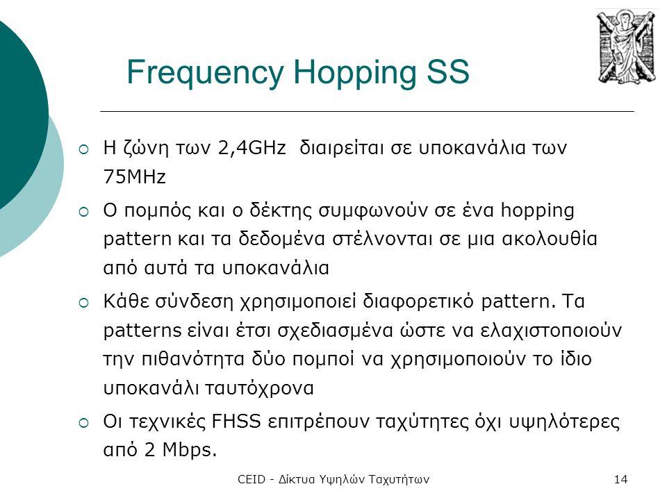 CEID - Δίκτυα Υψηλών Ταχυτήτων14 Frequency Hopping SS  Η ζώνη των 2,4GHz διαιρείται σε υποκανάλια των 75MHz  Ο πομπός και ο δέκτης συμφωνούν σε ένα
