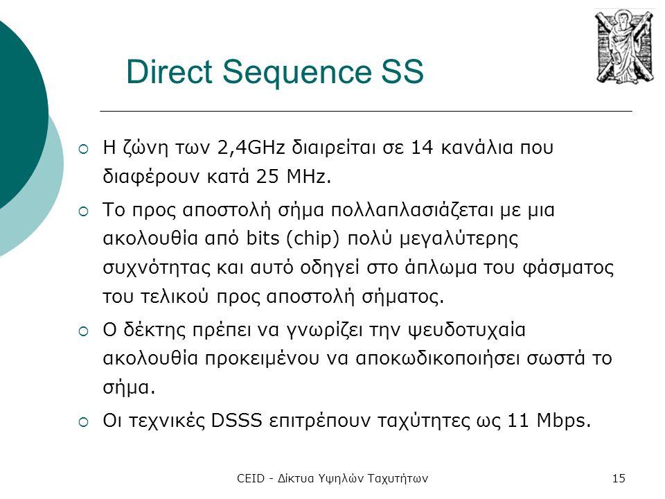 CEID - Δίκτυα Υψηλών Ταχυτήτων15 Direct Sequence SS  H ζώνη των 2,4GHz διαιρείται σε 14 κανάλια που διαφέρουν κατά 25 MHz.  Το προς αποστολή σήμα πο