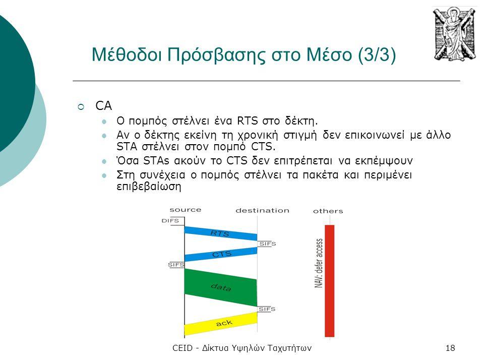 CEID - Δίκτυα Υψηλών Ταχυτήτων18 Μέθοδοι Πρόσβασης στο Μέσο (3/3)  CA  Ο πομπός στέλνει ένα RTS στο δέκτη.  Αν ο δέκτης εκείνη τη χρονική στιγμή δε