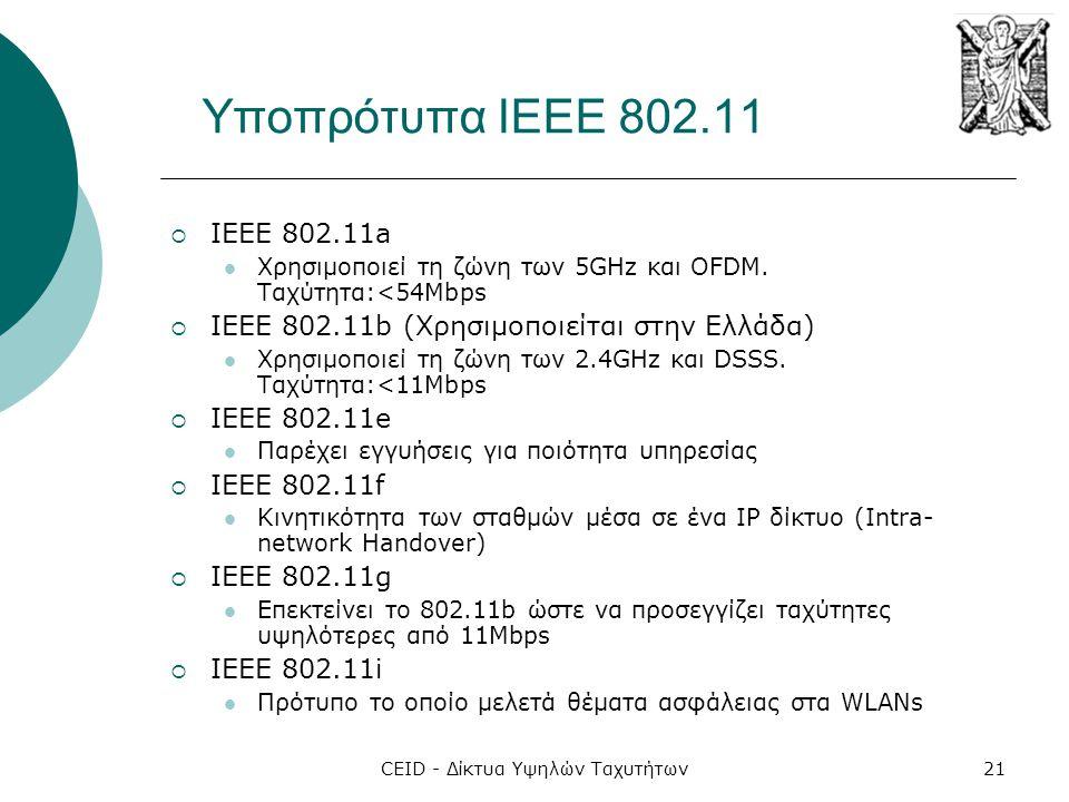 CEID - Δίκτυα Υψηλών Ταχυτήτων21 Υποπρότυπα ΙΕΕΕ 802.11  ΙΕΕΕ 802.11a  Χρησιμοποιεί τη ζώνη των 5GHz και OFDM. Ταχύτητα:<54Μbps  IEEE 802.11b (Χρησ