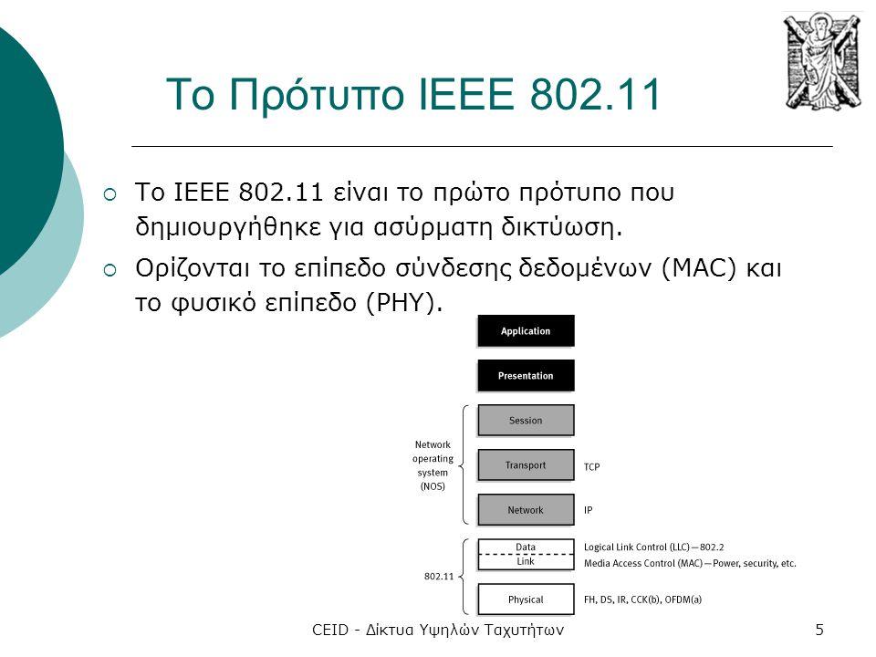 CEID - Δίκτυα Υψηλών Ταχυτήτων5 Το Πρότυπο ΙΕΕΕ 802.11  Το ΙΕΕΕ 802.11 είναι το πρώτο πρότυπο που δημιουργήθηκε για ασύρματη δικτύωση.  Ορίζονται το