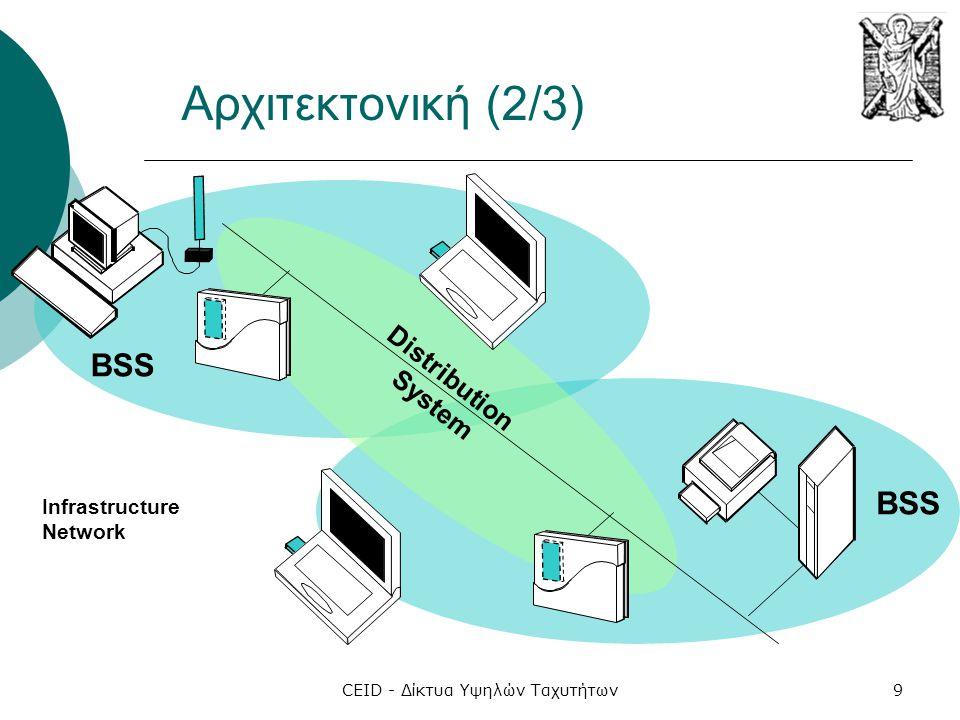 CEID - Δίκτυα Υψηλών Ταχυτήτων10 Αρχιτεκτονική (3/3) Ad Hoc Network